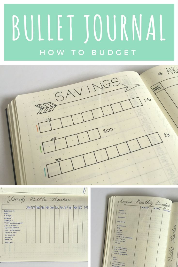 How to budget in your bullet journal. Savings goals, creating a monthly budget, yearly bills tracker and monthly expenses.
