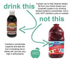 Flush Fat with Cranberry Concentrate