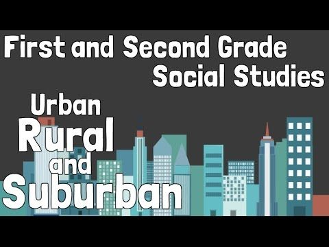 Urban, Suburban and Rural Communities | First and Second Grade Social Studies Lesson - YouTube