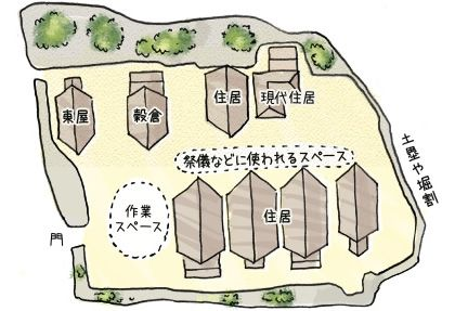 Vol.1 鞍型屋根の家(インドネシア) 世界の環境共生住宅 サステナブルな未来へ 大和ハウスグループ