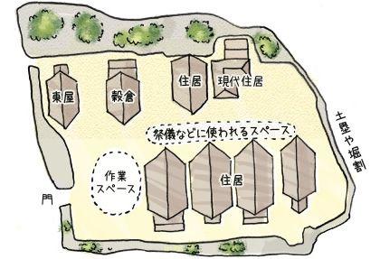 Vol.1 鞍型屋根の家(インドネシア)|世界の環境共生住宅|サステナブルな未来へ|大和ハウスグループ