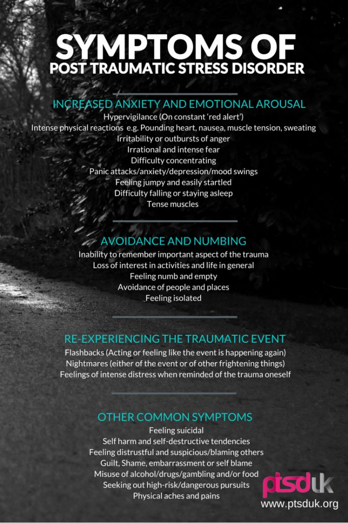 Symptoms of PTSD | PTSD UK | Post Traumatic Stress Disorder