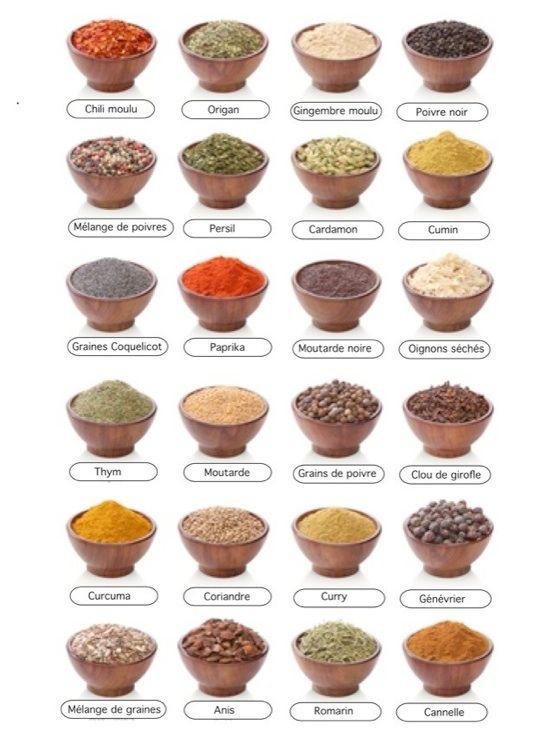 98 best ideas about pices on pinterest herbes de - Comment utiliser le curcuma dans la cuisine ...