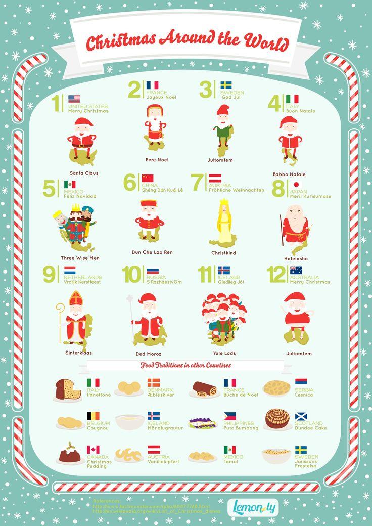 Christmas around the World - neat!!