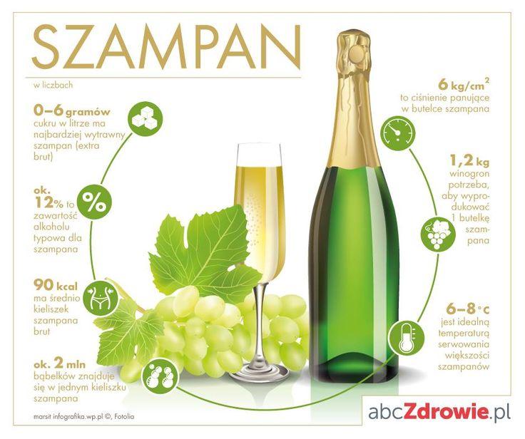 Czy wiecie, ile bąbelków znajduje się w jednym kieliszku szampana?
