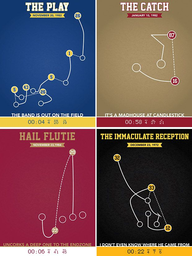 Prinstant Replays. #football #fun #awesome #art $19.99