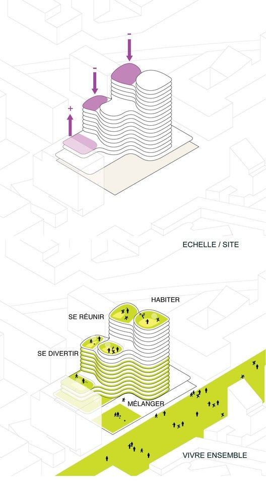 Housing Units in Nantes Winning Proposal,diagram 01