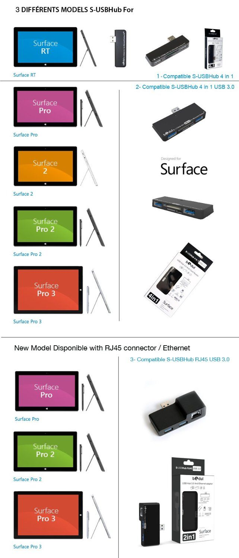 """Accessoires Microsoft Surface HUB 2 ports USB3.0 + prise réseau Ethernet RJ45 Super rapide LAN Gigabit Ethernet 10/100/1000 """"Designed For Surface"""" pour tablette Microsoft Surface Pro 3, Pro 2 et Pro: Amazon.fr: High-tech"""