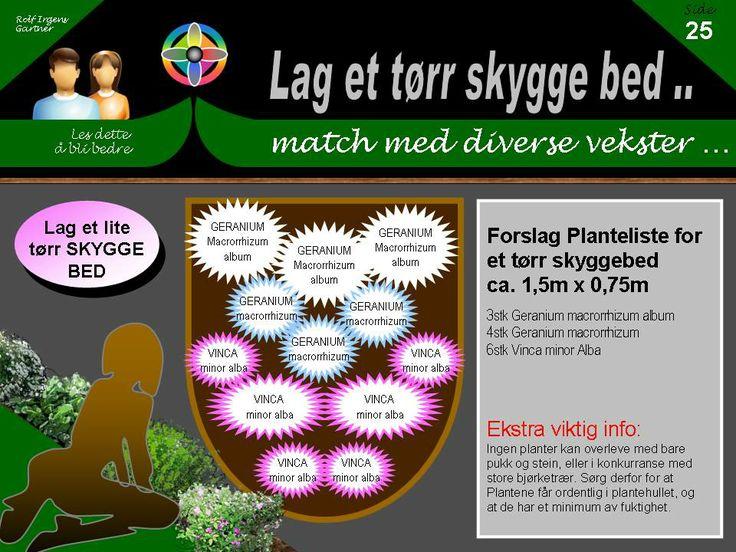 SMÅ BED IDEER