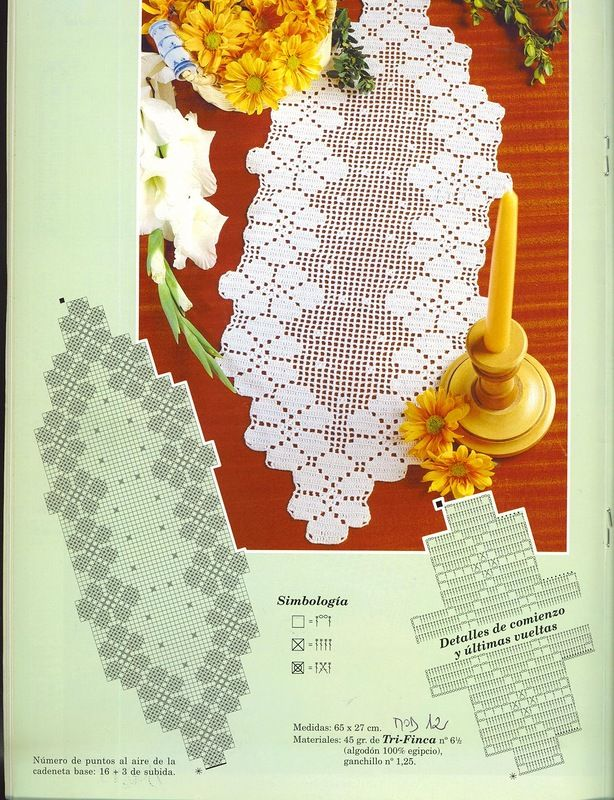 Crochet | Voci nella categoria Crochet | Blog Tanya_Belyakova: LiveInternet - Russian Servizi online Diaries