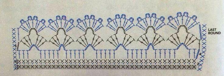 Edge.. Crochet