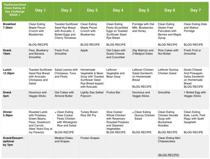 Week 1 Meal Plan - Clean Eating 30 Day Challenge