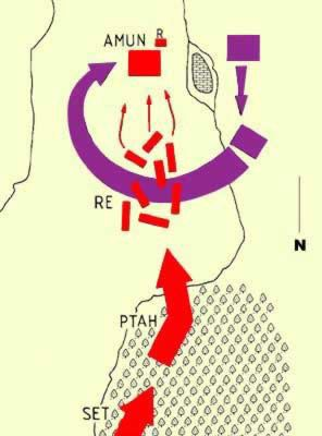 THE BATTLE OF KADESH: Tactical   The Hittite Chariots wheel  north and attack the Camp of Amun  Click here for further detail.