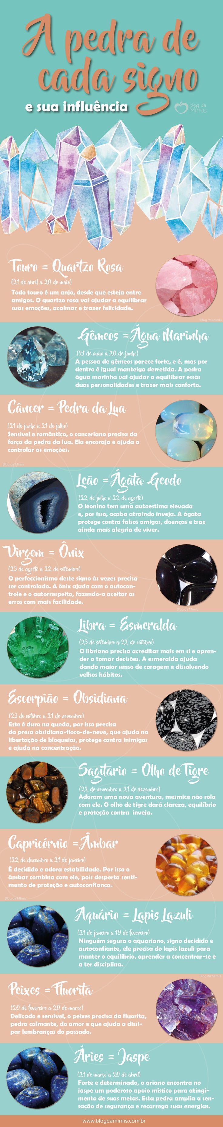 A pedra de cada signo e sua influência - Blog da Mimis #pedra #signo #horóscopo #místico #infográfico #blogdamimis