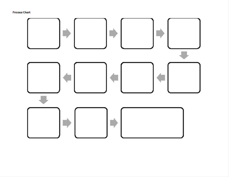 Doc Flow Chart Printable Free Printable Blank Vertical Flow – Blank Flow Chart Template