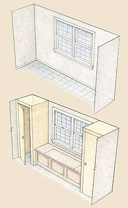 Add interest and utility to a wall by flanking a window with a pair of closets or built-in cabinets. Put a window seat in the middle, and within this 2-ft.-deep space, you've gained storage, a sunny reading nook, and reflective surfaces that bounce daylight into the room.