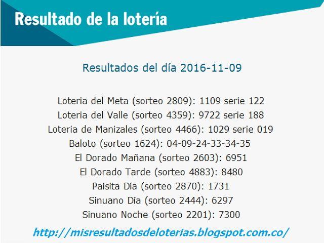 Resultado de la Lotería: Resultados de las loterias de colombia hoy-noviemb...