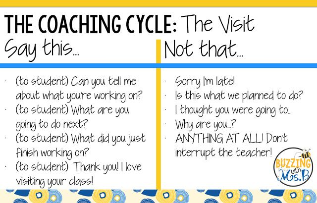 Listen Up Elementary Instructional Coaches Communicating With Teachers Can Make Or Break Your Relationsh Leadership Coaching Coaching Teachers Learning Coach