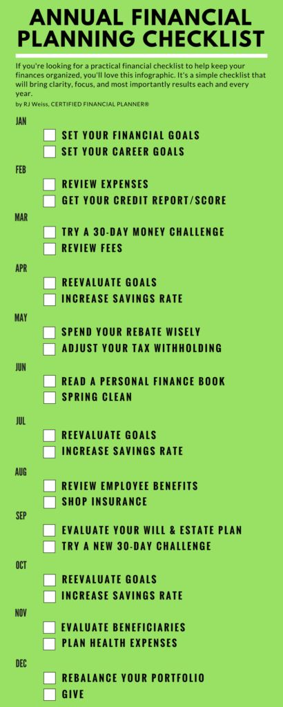 1717 best Financials images on Pinterest Frugal, Save my money and