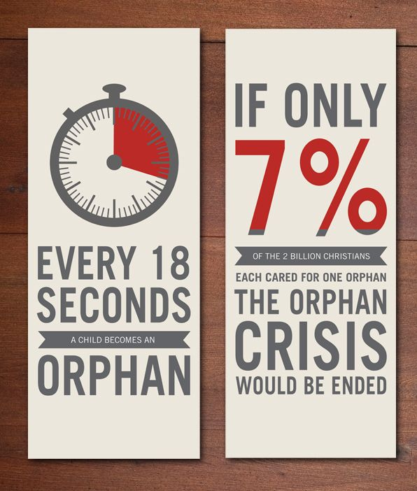 "These statistics are kind of ignoring the fact that many ""orphans"" in fact have grandparents, uncles, aunts, and other relatives who should have first priority in adopting them. Nevertheless, this statistic makes me ashamed, and I'm going to do my part."