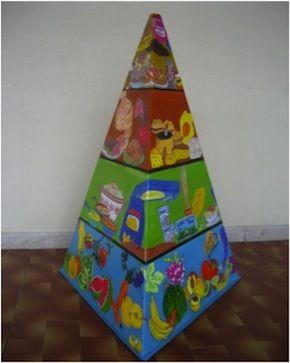 Piramide alimentare 2