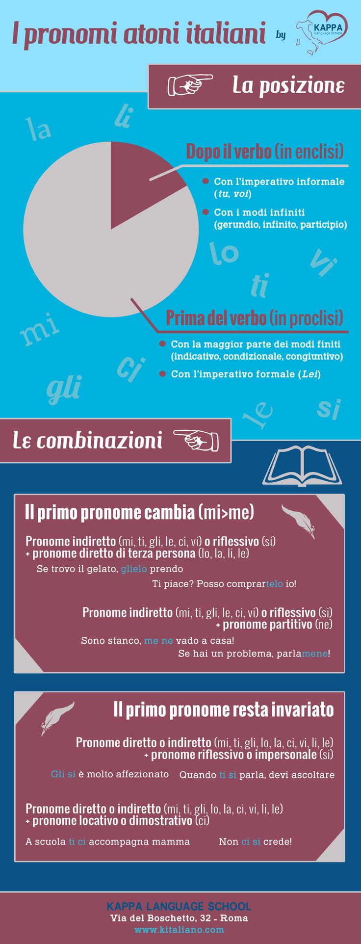 Italian pronouns can be a nightmare: here's an infographic to understand better their form, their position and their use. #italianlanguage #learnitalian #italiano #pronomi