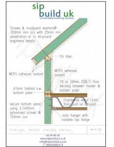 Standard Details - SIP Build UK STRUCTURAL INSULATED PANELS  Poss. tiny house build method. SEE tinysipshouse.blog