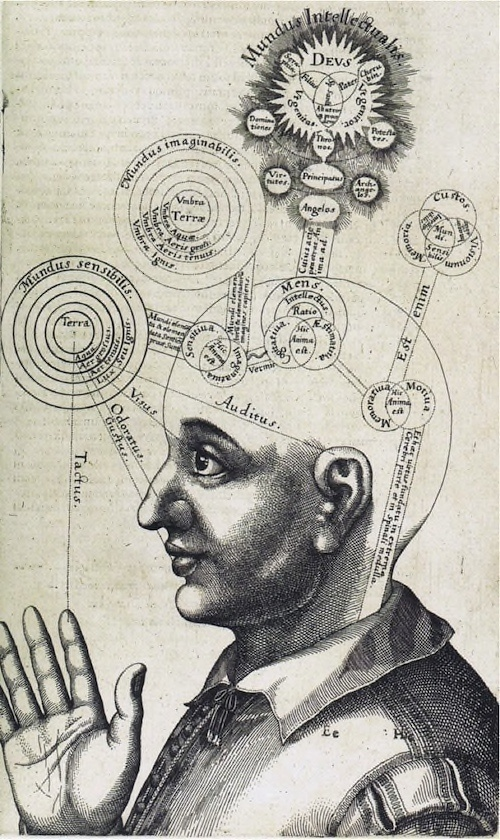 Robert Fludd | Ultriusque Cosmi (1621) | The individual connected to the cosmos