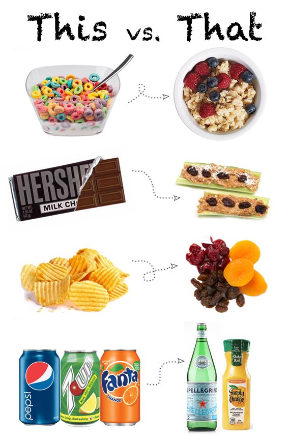 Healthy foods vs not healthy foods