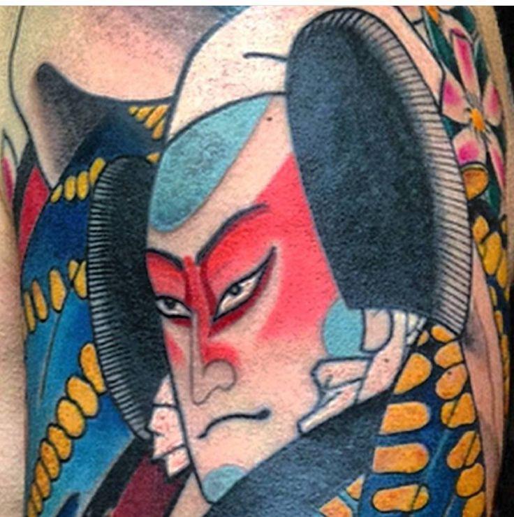 Lorenzo Cappellano (2014) #arkadia_tattoo_studio#lorenzoarkadiacappellano#tatuaggifirenze#firenze#tattooitalia#tattooculturemagazine#thebesttattooartists#tattooworkers#tattooistarmagazine#oldlines#topclasstattoing#besttradtattoos#skinartmag#wrathtubes#inkedmag#tattoolifemagazine#topclasstattoing#eutradtattoo#tattooworkers#tattoooftheday#inkstagram#inklife#arkadiatattoostudio#japanesetattoo