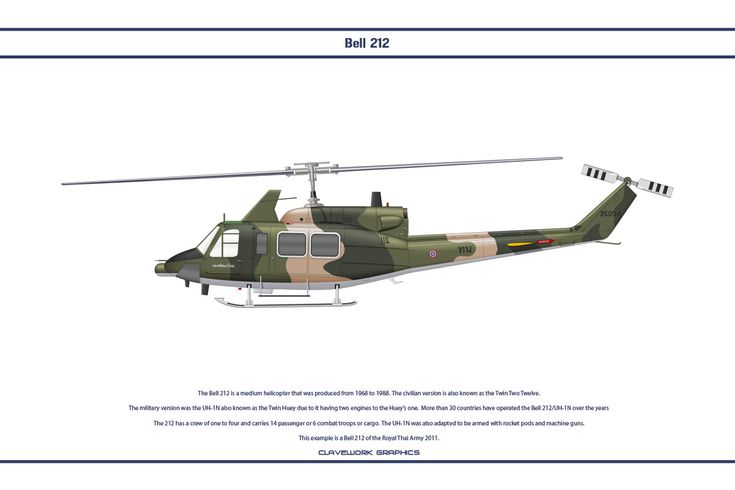 Bell 212 Thailand 1 by WS-Clave
