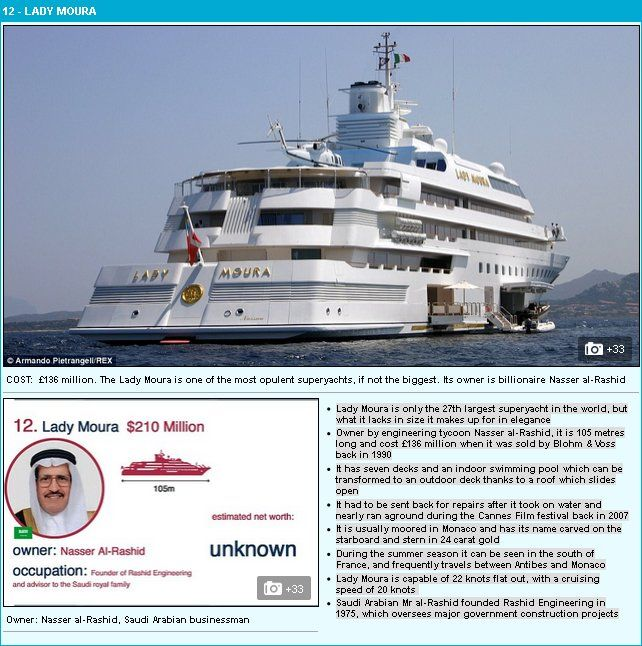 Billionaire Mailing List Yachts Boats Homes On The Water Super