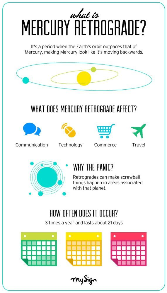 What is Mercury Retrograde [INFOGRAPHIC] - MySign