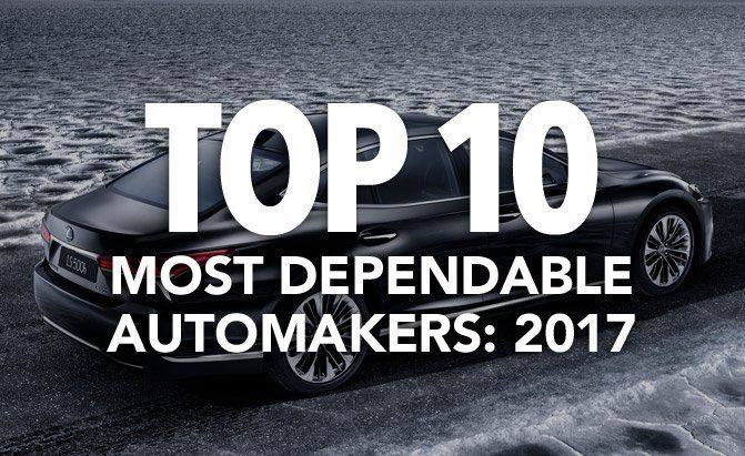 The J.D. Power 2017 U.S. Vehicle Dependability Study has been released and you can see the top 10 most dependable automakers at AutoGuide.com.