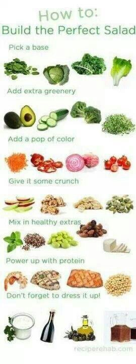 How to Build the Perfect Salad (when you're nowhere near a Chop't)