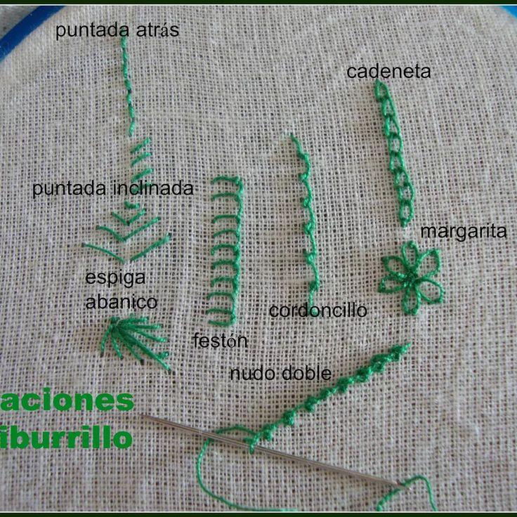 Tutorial de bordado: Puntadas básicas