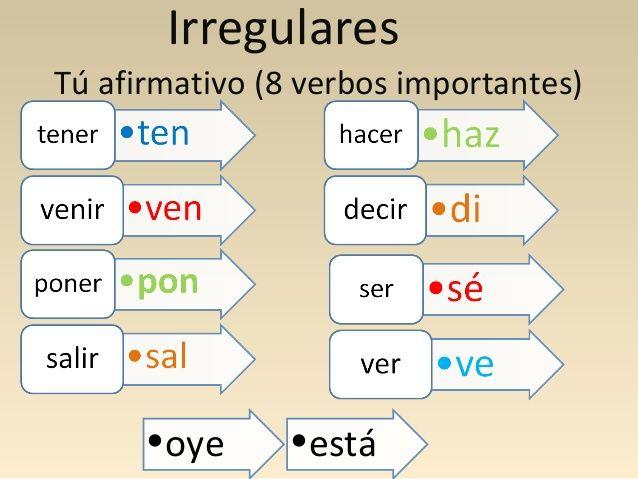 IMPERATIVO : 8 verbos irregulares en 2° pers del singular