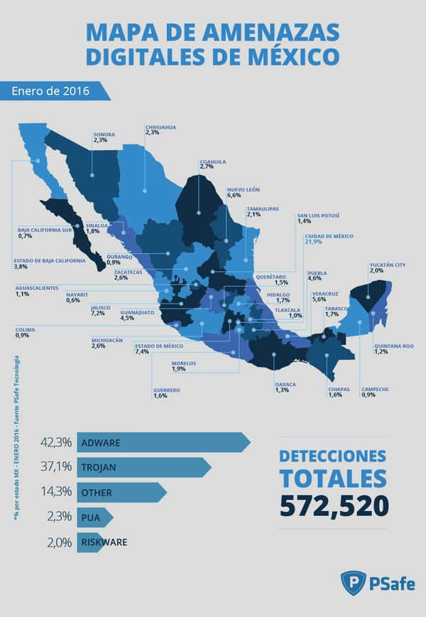 Psafe presenta el Mapa de Amenazas Digitales de México - https://webadictos.com/2016/02/17/psafe-el-mapa-de-amenazas-digitales-de-mexico/?utm_source=PN&utm_medium=Pinterest&utm_campaign=PN%2Bposts
