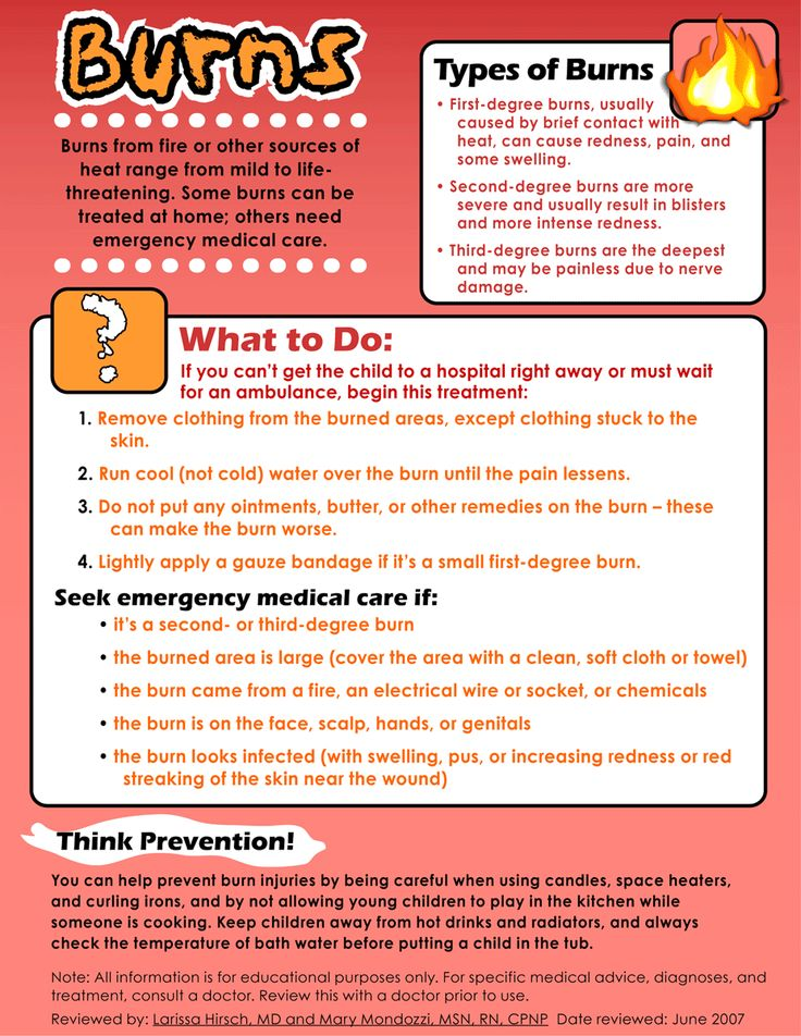 Basic First Aid Information Sheet | Note: All information is for educational purposes only. For specific ...