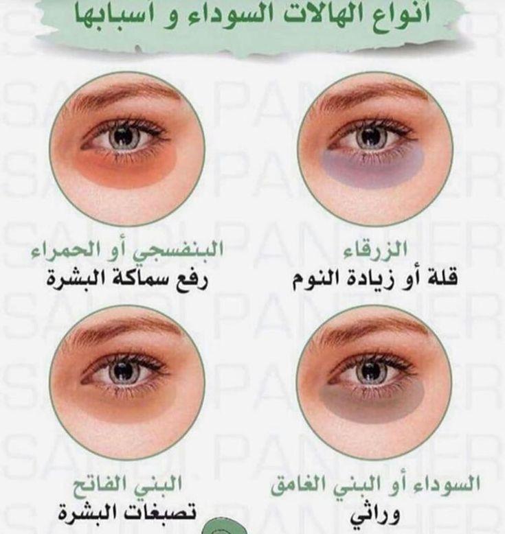 انواع الهالات السوداء و اسبابها In 2020 Facial Skin Care Routine Beauty Care Routine Beauty Skin Care Routine