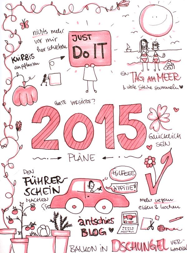 25 best Sketchnotes images on Pinterest | Bullet journal, Draw and ...