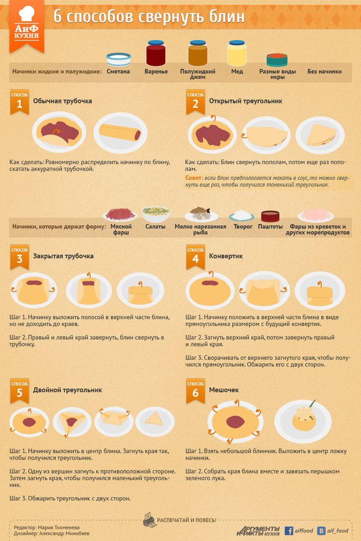 6 способов свернуть блинчик. Инфографика - Рецепты (новости) - Кухня - Аргументы и Факты