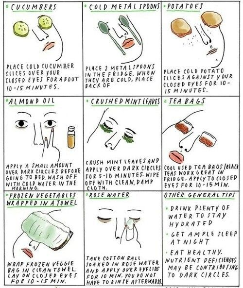 Little tips for dark circles