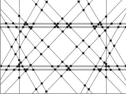 Pattern formed by lines and points