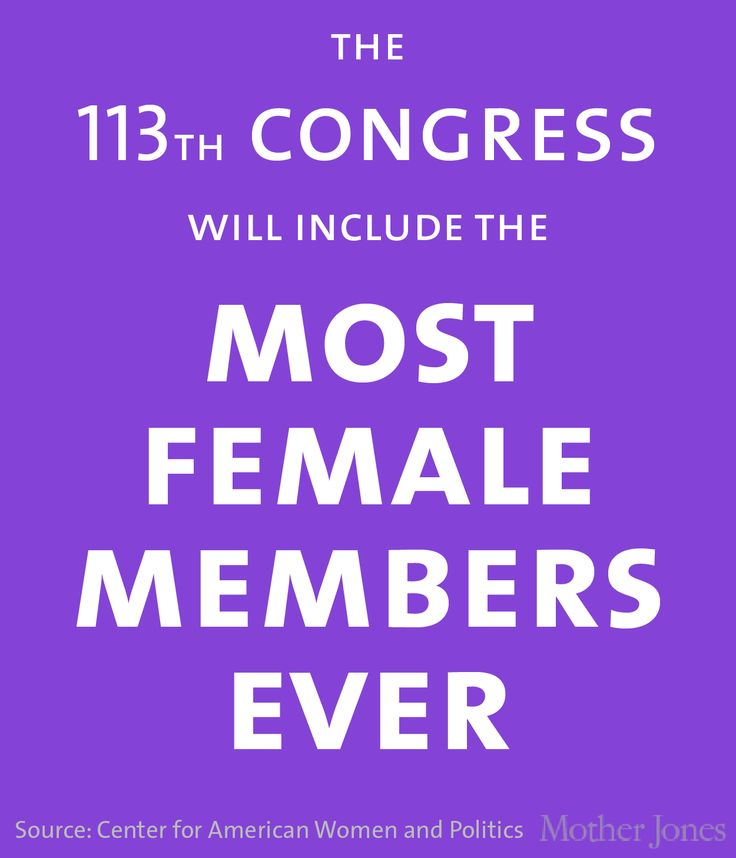 Mother Jones charts the record-breaking wins by the women of our next Congress.