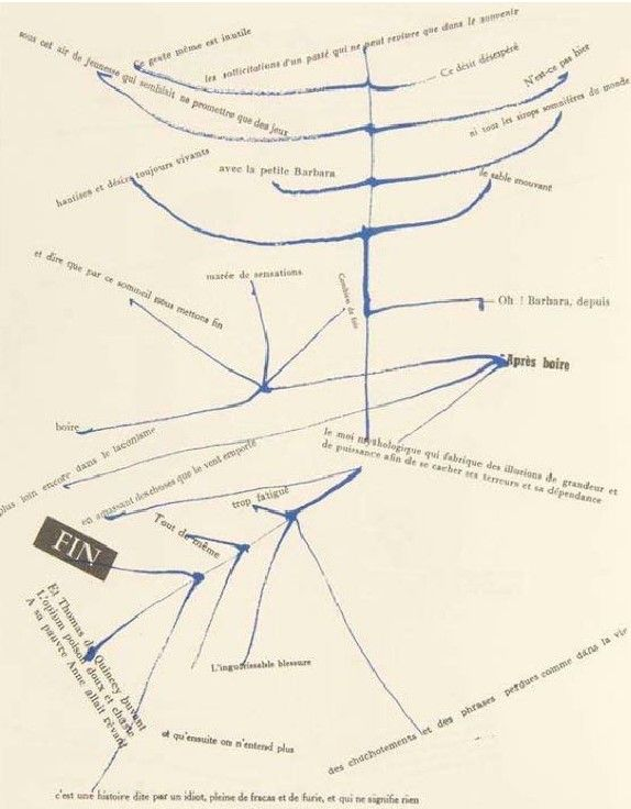 Deriva Architecture Guy Debord Map Collage Cartography Map