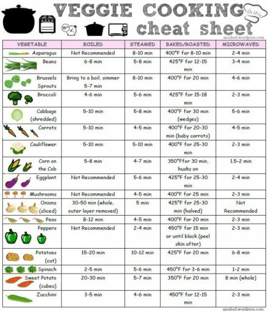 You Need These Cheat Sheets In Your Life