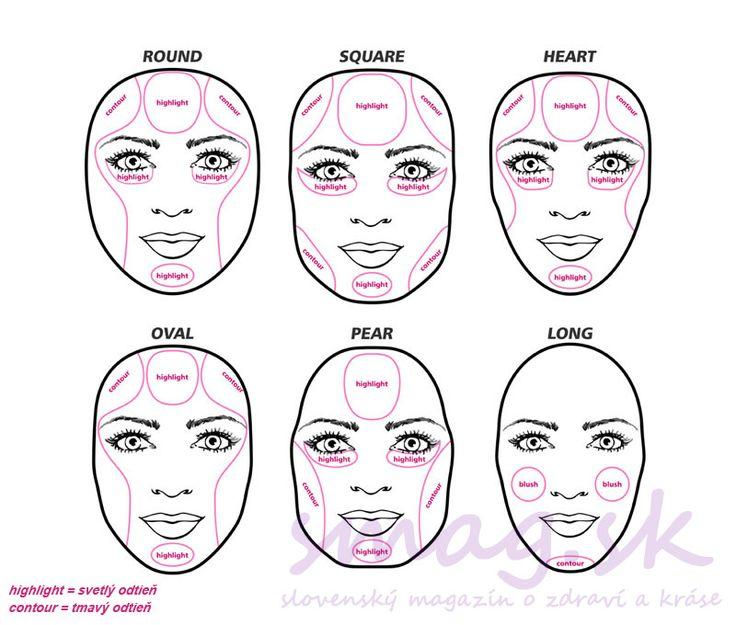 Typ tváre - kontúrovanie, make-up