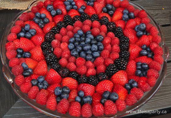Fruit shield!