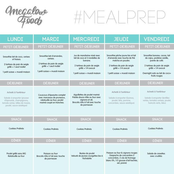 One week of healthy & lowcarb meal plan Une semaine de repas sains et IG bas Megalowfood